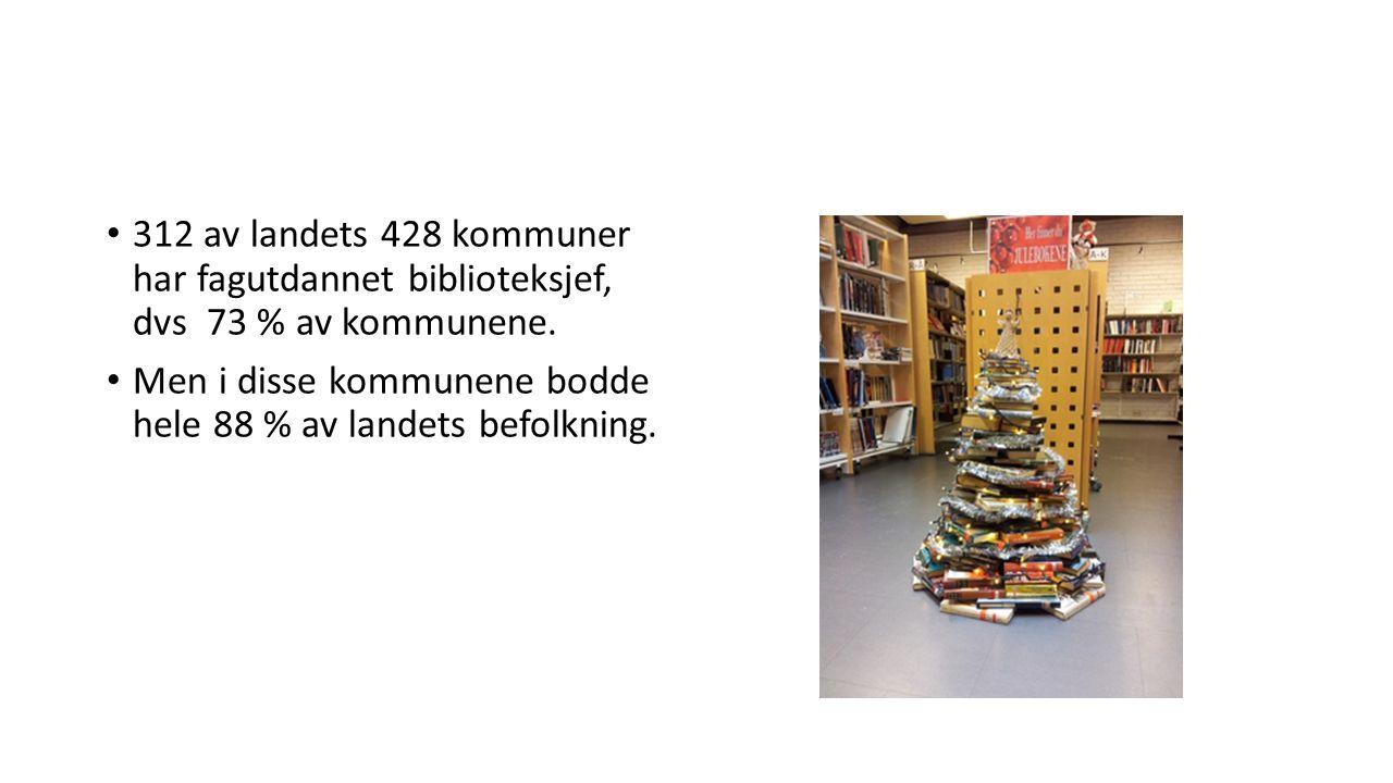 Biblioteksjefen eneste ansatte med bibliotekutdanning i 147 komuner.