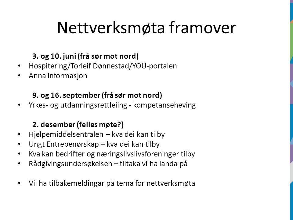 Nettverksmøta framover 3. og 10. juni (frå sør mot nord) Hospitering/Torleif Dønnestad/YOU-portalen Anna informasjon 9. og 16. september (frå sør mot