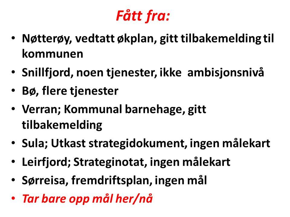 Fått fra: Nøtterøy, vedtatt økplan, gitt tilbakemelding til kommunen Snillfjord, noen tjenester, ikke ambisjonsnivå Bø, flere tjenester Verran; Kommun