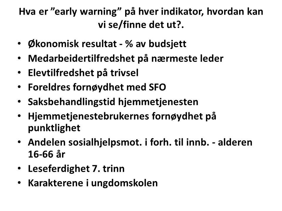 """Hva er """"early warning"""" på hver indikator, hvordan kan vi se/finne det ut?. Økonomisk resultat - % av budsjett Medarbeidertilfredshet på nærmeste leder"""