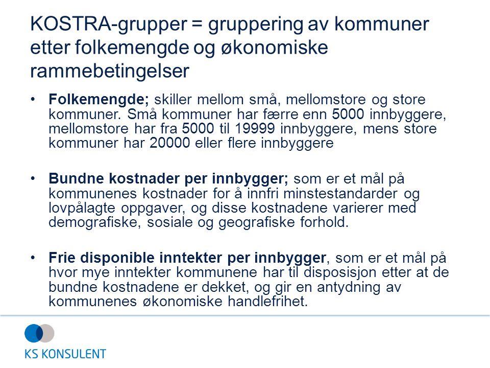KOSTRA-grupper = gruppering av kommuner etter folkemengde og økonomiske rammebetingelser Folkemengde; skiller mellom små, mellomstore og store kommune