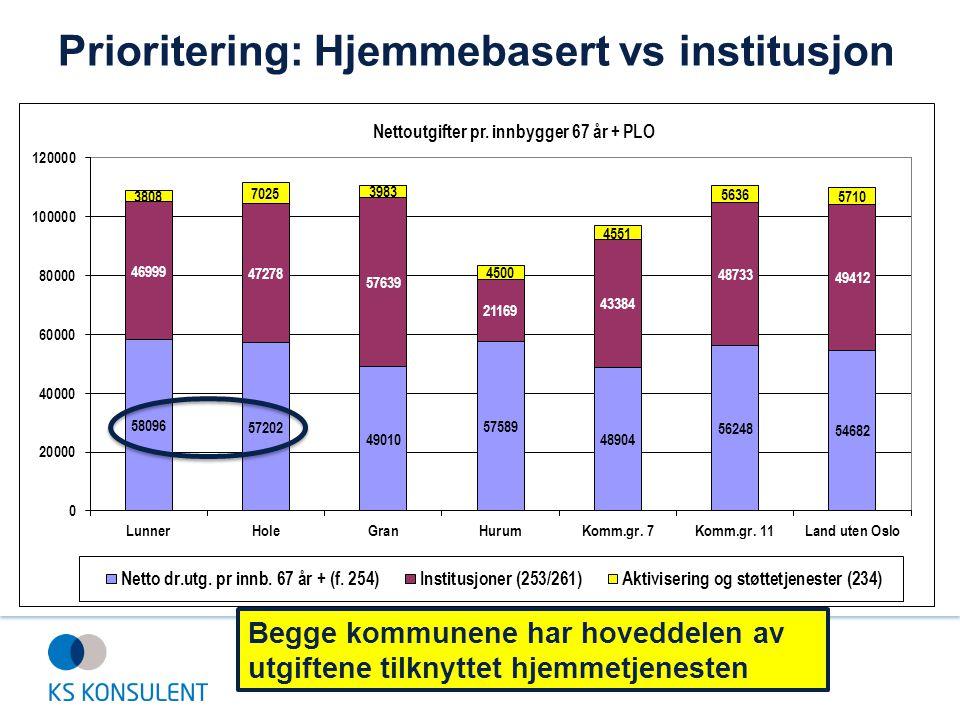 Prioritering: Hjemmebasert vs institusjon Begge kommunene har hoveddelen av utgiftene tilknyttet hjemmetjenesten