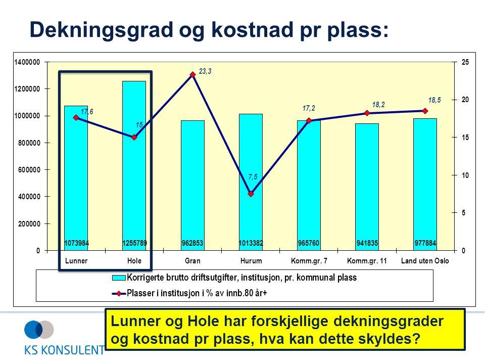 Dekningsgrad og kostnad pr plass: Lunner og Hole har forskjellige dekningsgrader og kostnad pr plass, hva kan dette skyldes?
