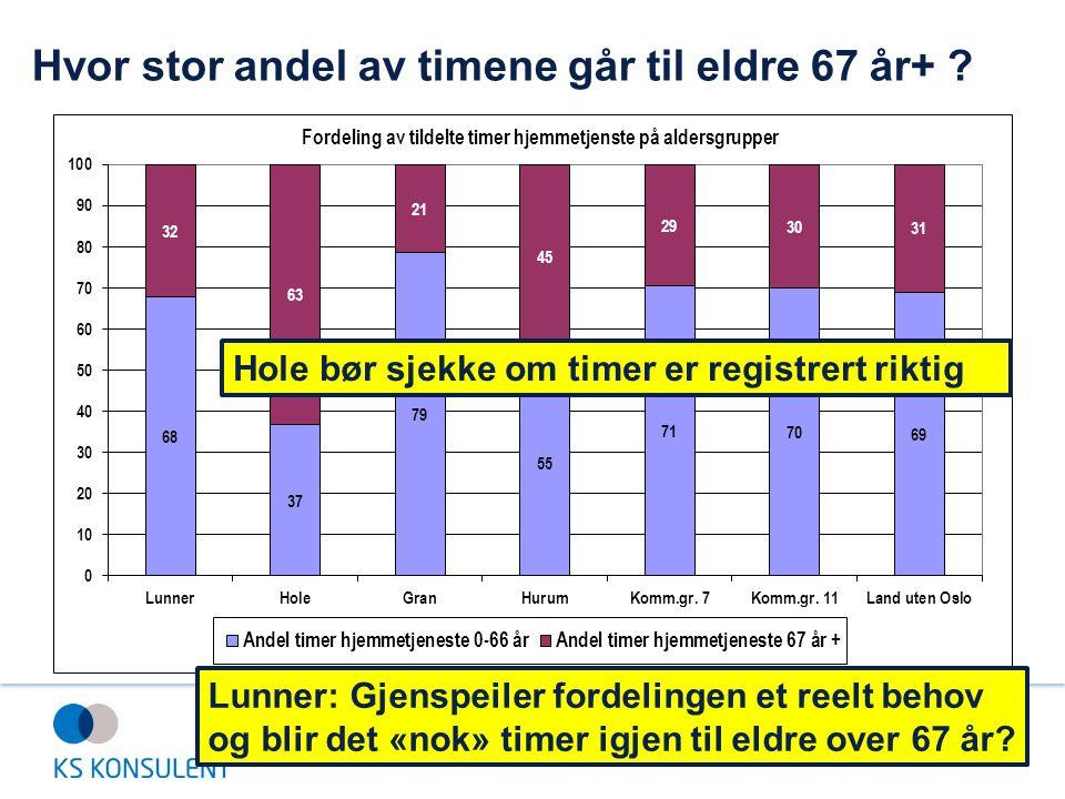 Hvor stor andel av timene går til eldre 67 år+ ? Hole bør sjekke om timer er registrert riktig Lunner: Gjenspeiler fordelingen et reelt behov og blir