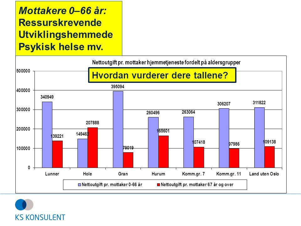 Mottakere 0–66 år: Ressurskrevende Utviklingshemmede Psykisk helse mv. Hvordan vurderer dere tallene?
