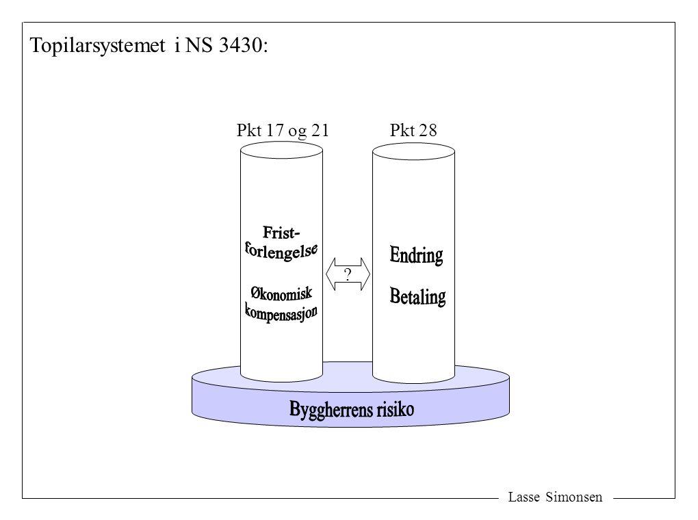 Lasse Simonsen Pkt 17 og 21Pkt 28 Topilarsystemet i NS 3430: