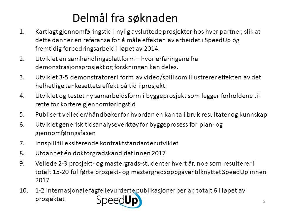 Delmål fra søknaden 1.Kartlagt gjennomføringstid i nylig avsluttede prosjekter hos hver partner, slik at dette danner en referanse for å måle effekten av arbeidet i SpeedUp og fremtidig forbedringsarbeid i løpet av 2014.
