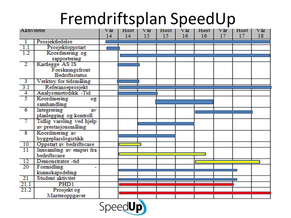 Fremdriftsplan SpeedUp