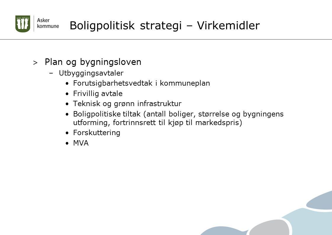Boligpolitisk strategi – Virkemidler > Plan og bygningsloven –Utbyggingsavtaler Forutsigbarhetsvedtak i kommuneplan Frivillig avtale Teknisk og grønn