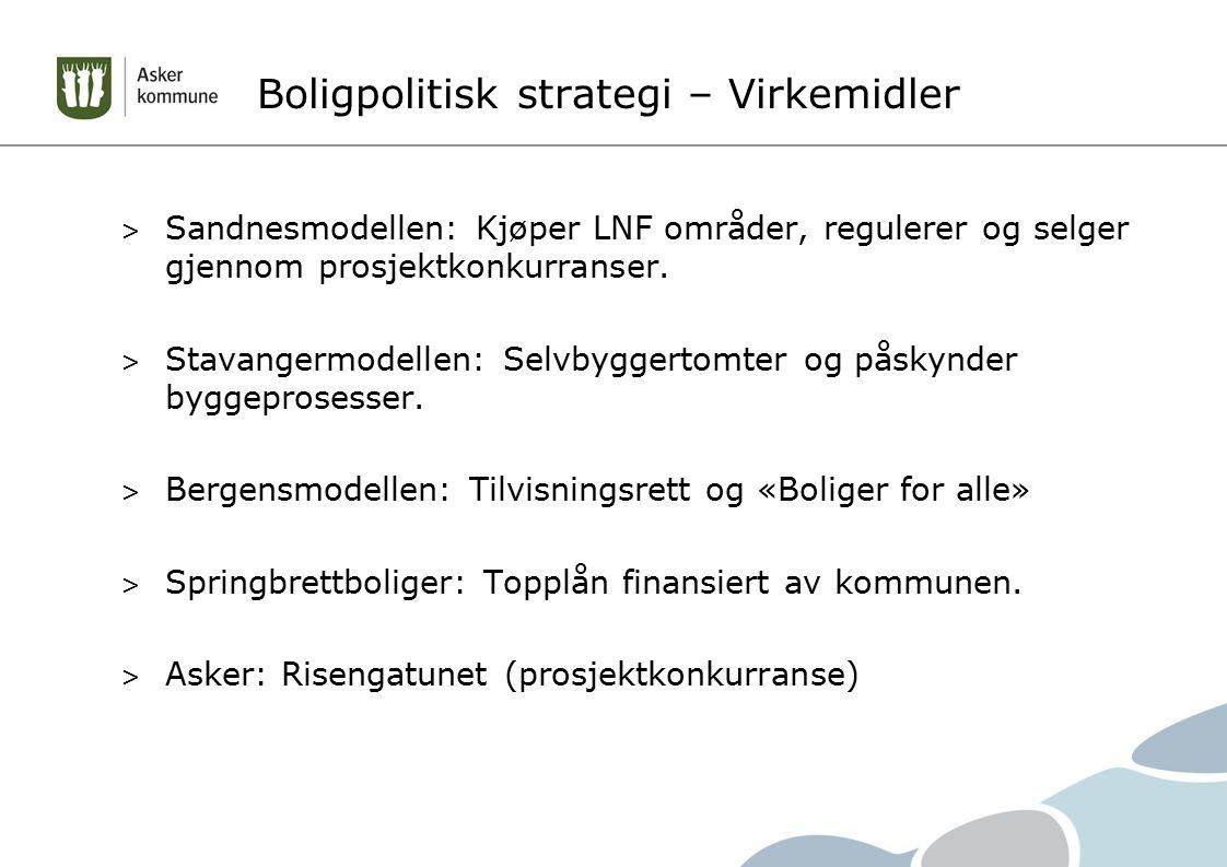 Boligpolitisk strategi – Virkemidler > Sandnesmodellen: Kjøper LNF områder, regulerer og selger gjennom prosjektkonkurranser. > Stavangermodellen: Sel