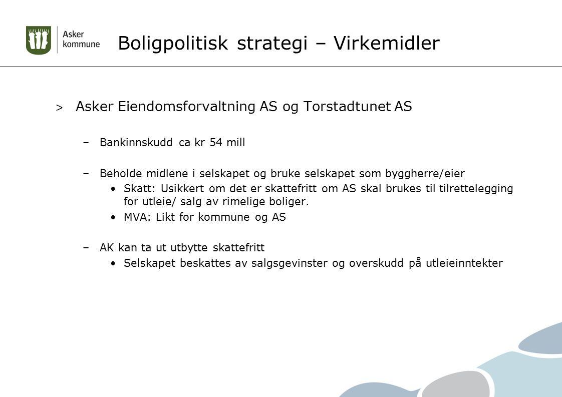 Boligpolitisk strategi – Virkemidler > Asker Eiendomsforvaltning AS og Torstadtunet AS –Bankinnskudd ca kr 54 mill –Beholde midlene i selskapet og bru