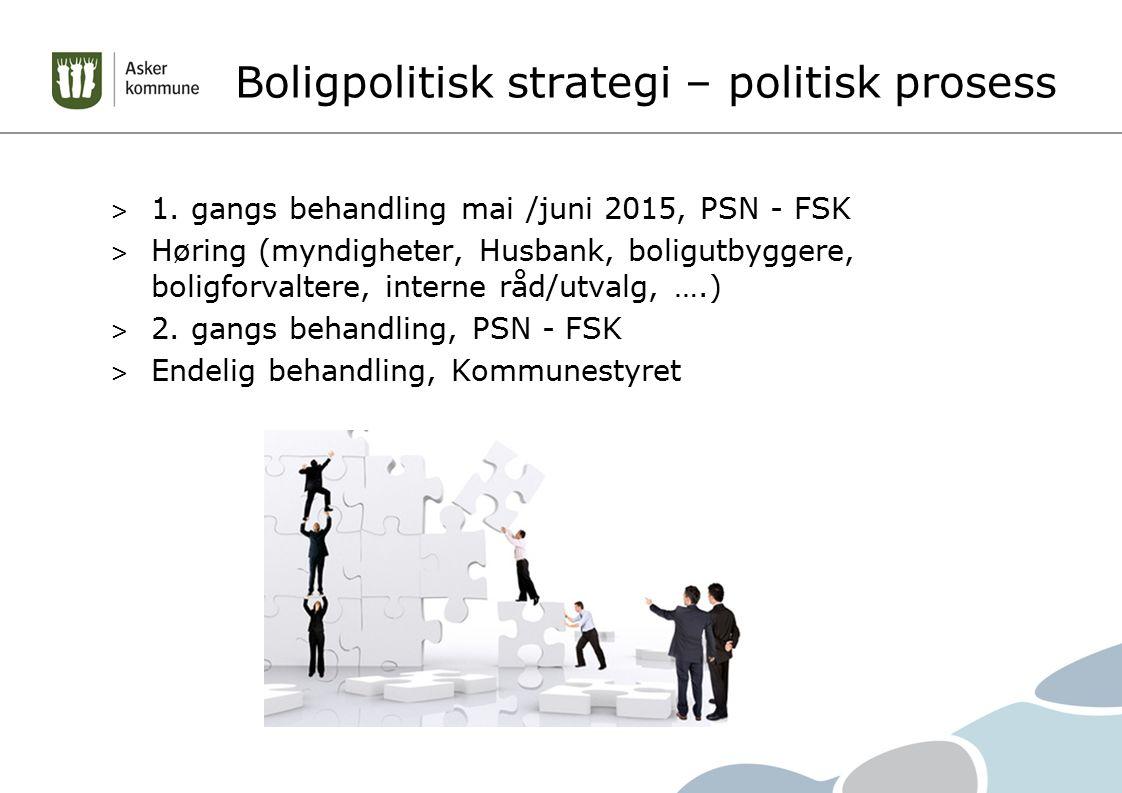 Boligpolitisk strategi – politisk prosess > 1. gangs behandling mai /juni 2015, PSN - FSK > Høring (myndigheter, Husbank, boligutbyggere, boligforvalt