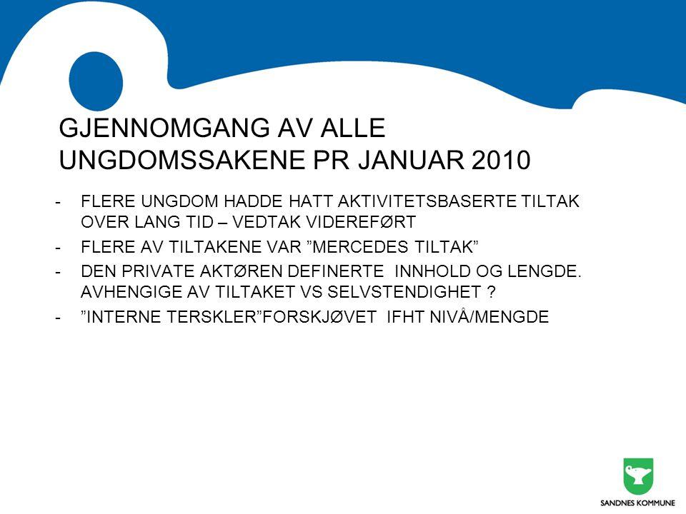 GJENNOMGANG AV ALLE UNGDOMSSAKENE PR JANUAR 2010 -FLERE UNGDOM HADDE HATT AKTIVITETSBASERTE TILTAK OVER LANG TID – VEDTAK VIDEREFØRT -FLERE AV TILTAKENE VAR MERCEDES TILTAK -DEN PRIVATE AKTØREN DEFINERTE INNHOLD OG LENGDE.