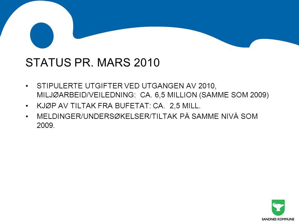 STATUS PR. MARS 2010 STIPULERTE UTGIFTER VED UTGANGEN AV 2010, MILJØARBEID/VEILEDNING: CA. 6,5 MILLION (SAMME SOM 2009) KJØP AV TILTAK FRA BUFETAT: CA