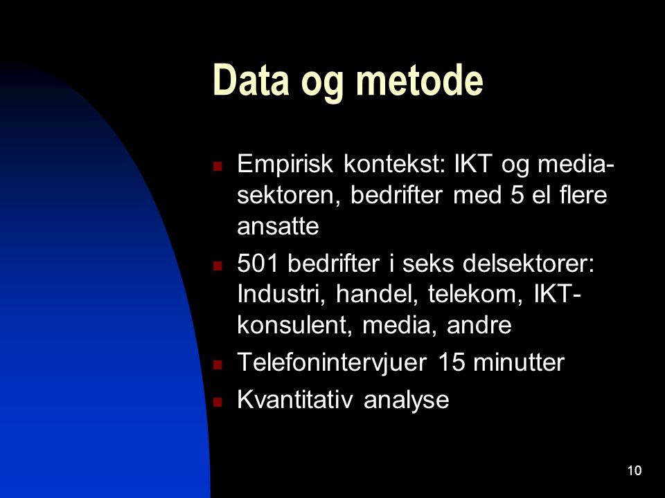 10 Data og metode Empirisk kontekst: IKT og media- sektoren, bedrifter med 5 el flere ansatte 501 bedrifter i seks delsektorer: Industri, handel, tele
