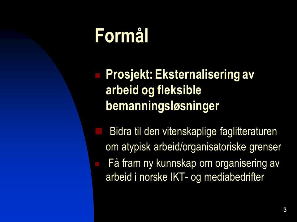 3 Formål Prosjekt: Eksternalisering av arbeid og fleksible bemanningsløsninger Bidra til den vitenskaplige faglitteraturen om atypisk arbeid/organisat