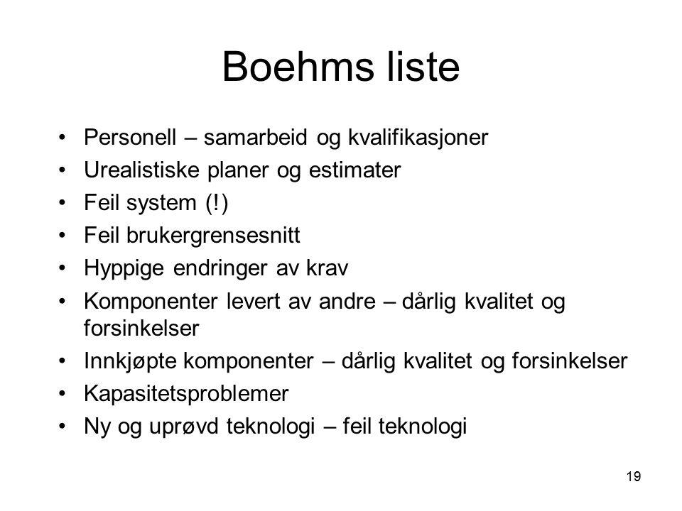 19 Boehms liste Personell – samarbeid og kvalifikasjoner Urealistiske planer og estimater Feil system (!) Feil brukergrensesnitt Hyppige endringer av