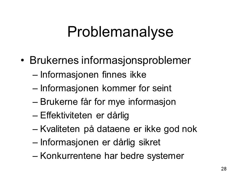 28 Problemanalyse Brukernes informasjonsproblemer –Informasjonen finnes ikke –Informasjonen kommer for seint –Brukerne får for mye informasjon –Effekt