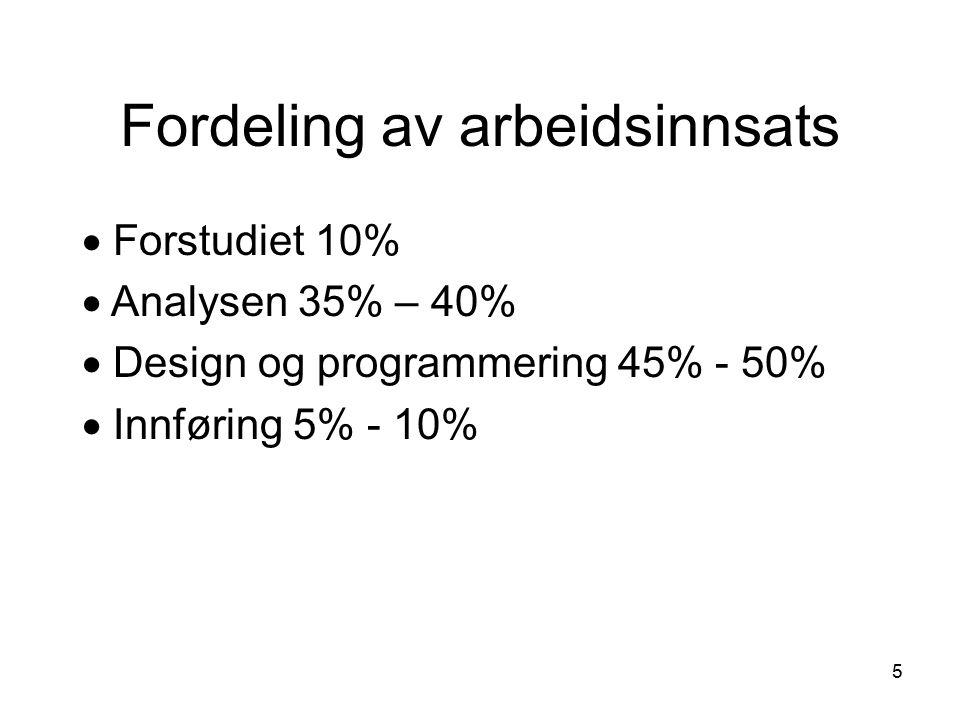 5 Fordeling av arbeidsinnsats  Forstudiet 10%  Analysen 35% – 40%  Design og programmering 45% - 50%  Innføring 5% - 10%