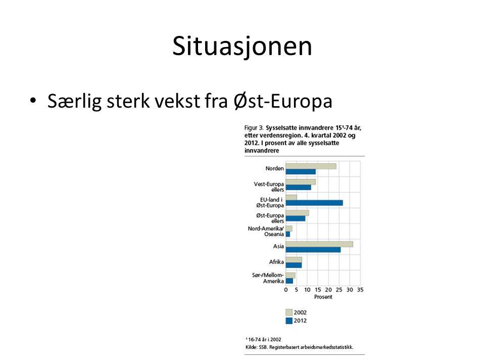 Situasjonen Særlig sterk vekst fra Øst-Europa