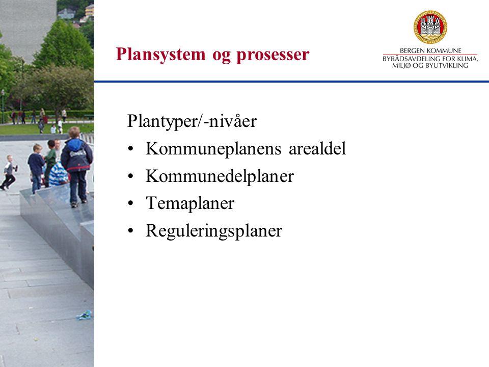 Plansystem og prosesser Plantyper/-nivåer Kommuneplanens arealdel Kommunedelplaner Temaplaner Reguleringsplaner