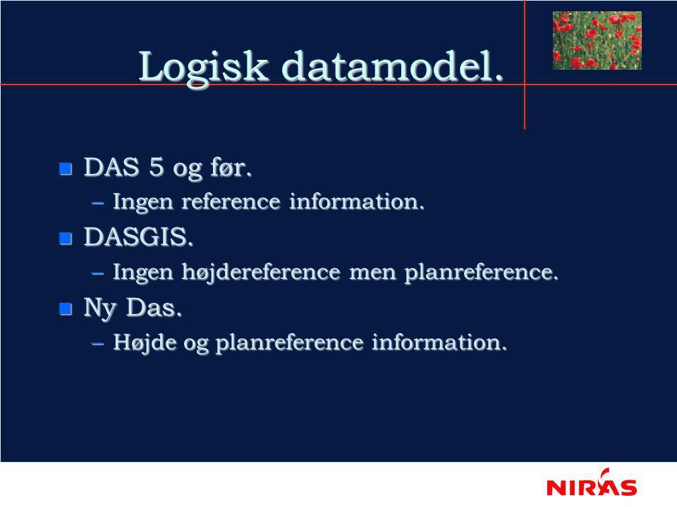 Logisk datamodel. n DAS 5 og før. –Ingen reference information.