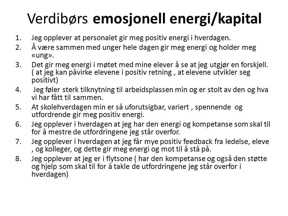 Verdibørs emosjonell energi/kapital 1.Jeg opplever at personalet gir meg positiv energi i hverdagen. 2.Å være sammen med unger hele dagen gir meg ener