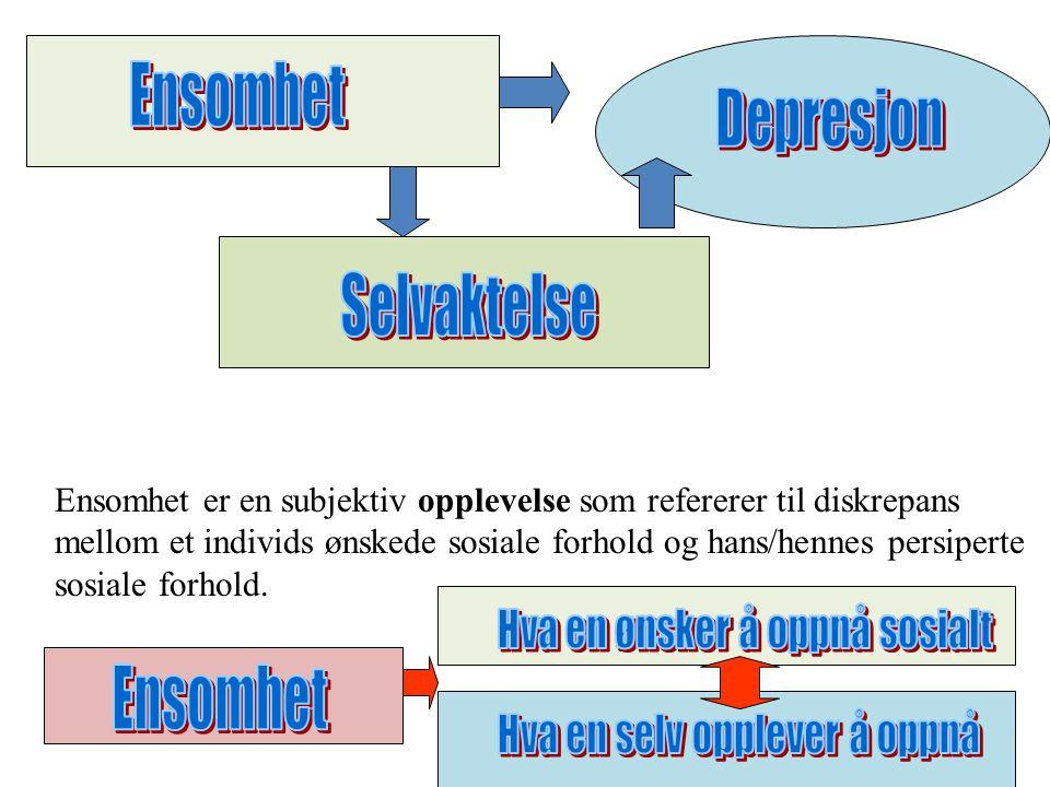 Mellomliggende variabel Ensomhet er en subjektiv opplevelse som refererer til diskrepans mellom et individs ønskede sosiale forhold og hans/hennes per