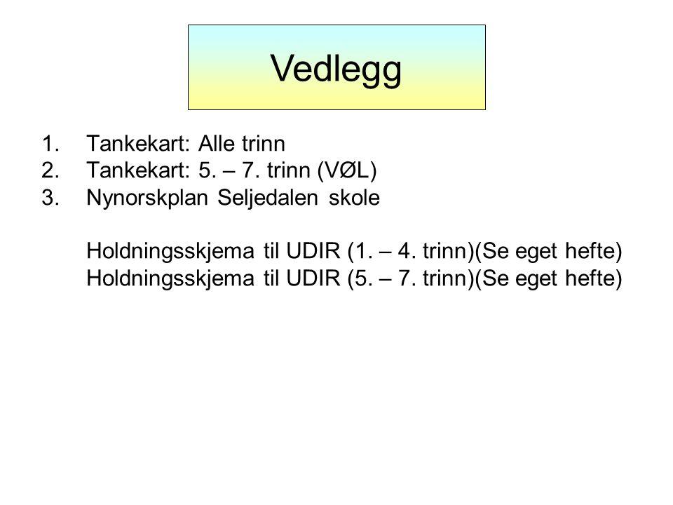 Vedlegg 1.Tankekart: Alle trinn 2.Tankekart: 5.– 7.