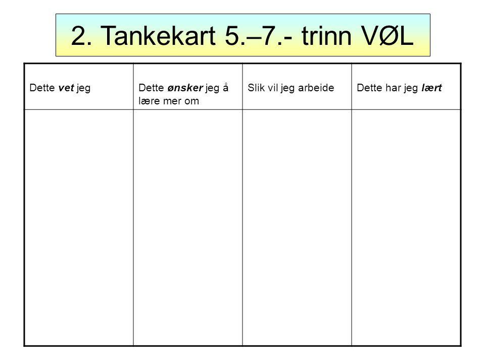 2.Tankekart 5.