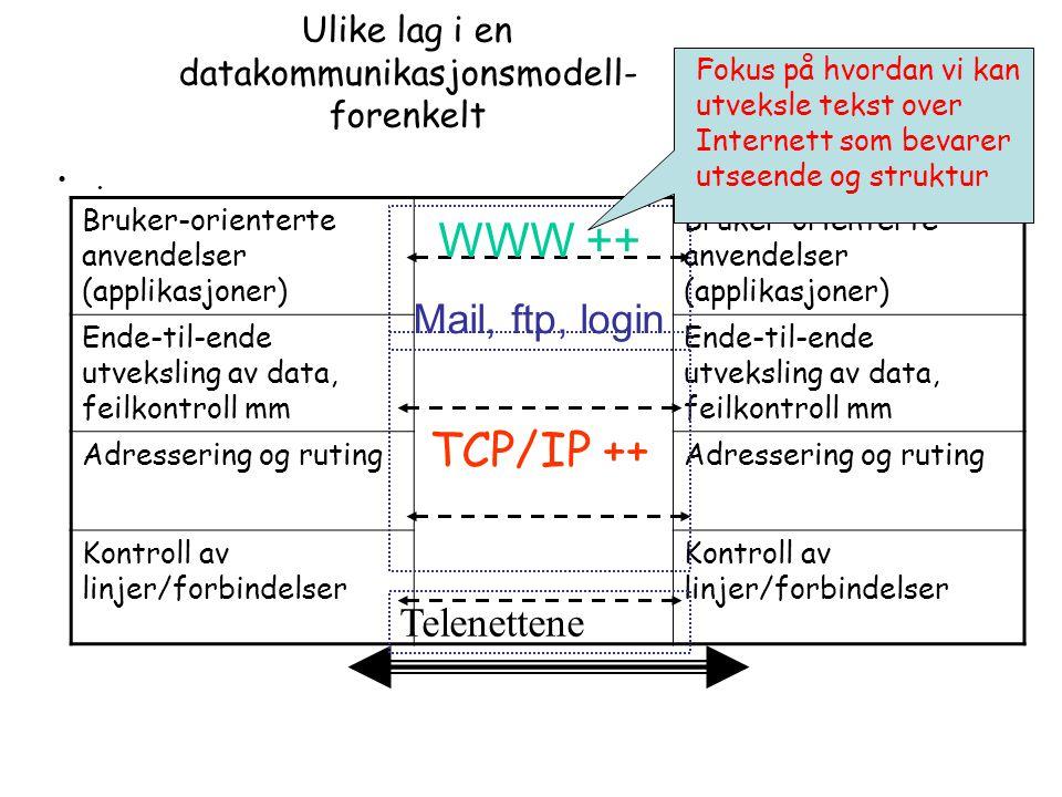 Ulike lag i en datakommunikasjonsmodell- forenkelt. Bruker-orienterte anvendelser (applikasjoner) Ende-til-ende utveksling av data, feilkontroll mm Ad