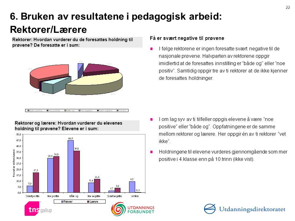22 6. Bruken av resultatene i pedagogisk arbeid: Rektorer/Lærere Få er svært negative til prøvene I følge rektorene er ingen foresatte svært negative