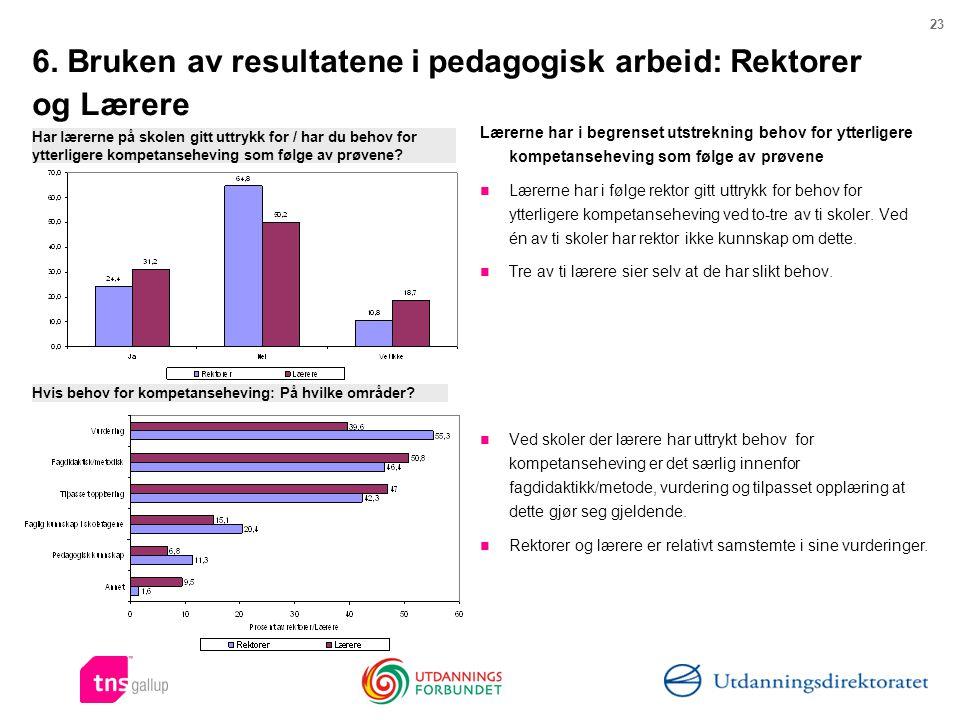 23 6. Bruken av resultatene i pedagogisk arbeid: Rektorer og Lærere Lærerne har i begrenset utstrekning behov for ytterligere kompetanseheving som føl