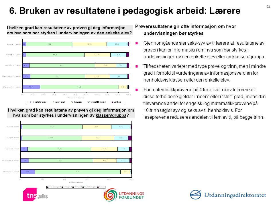 24 6. Bruken av resultatene i pedagogisk arbeid: Lærere Prøveresultatene gir ofte informasjon om hvor undervisningen bør styrkes Gjennomgående sier se