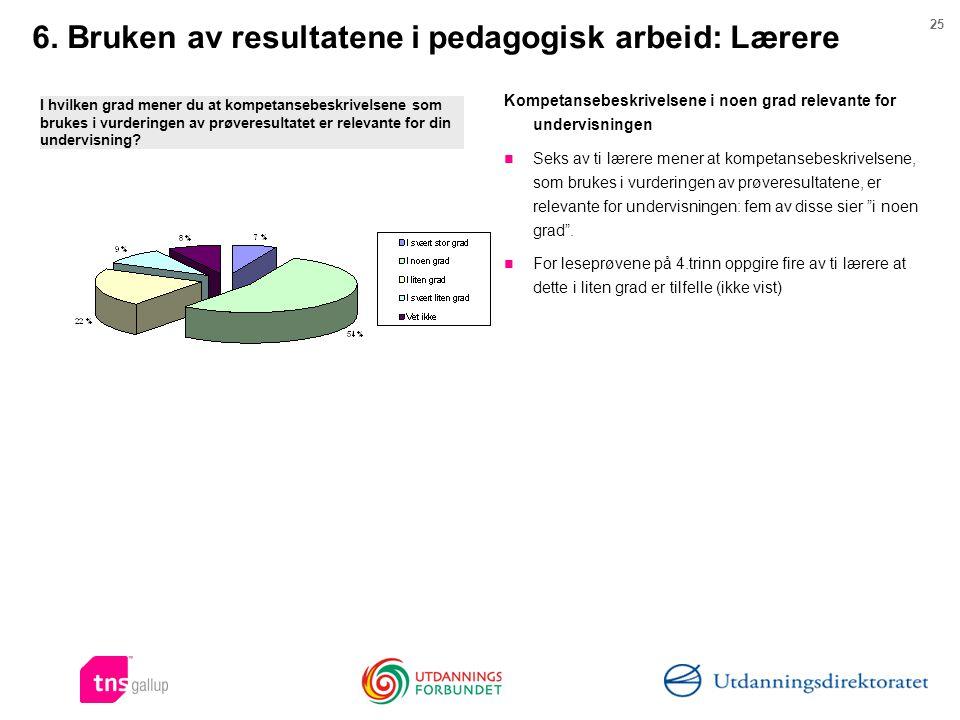 25 6. Bruken av resultatene i pedagogisk arbeid: Lærere Kompetansebeskrivelsene i noen grad relevante for undervisningen Seks av ti lærere mener at ko
