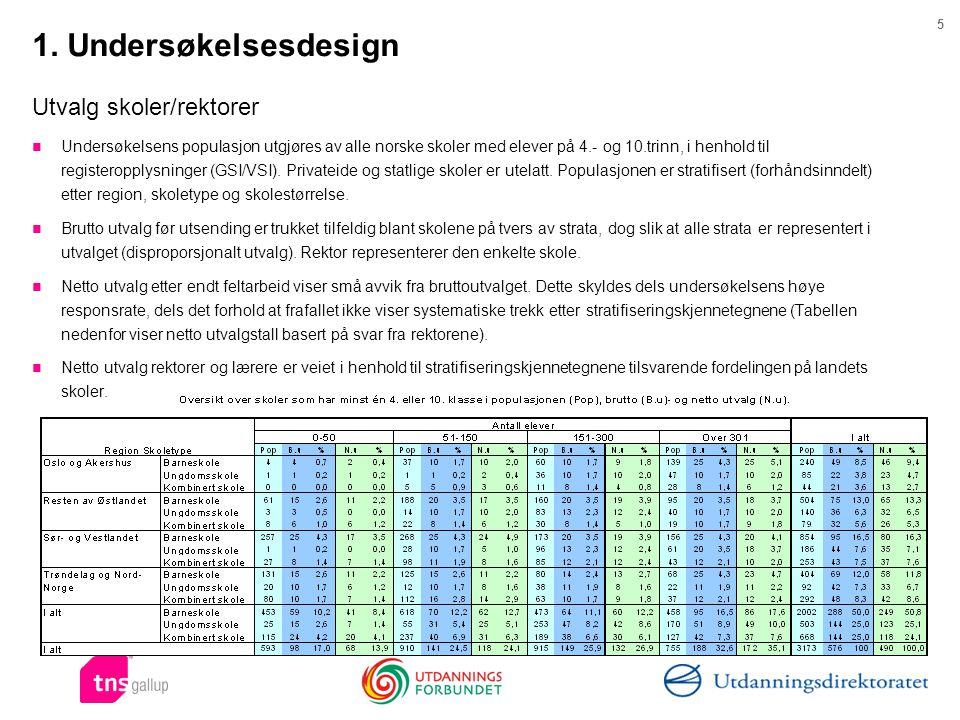 5 1. Undersøkelsesdesign Utvalg skoler/rektorer Undersøkelsens populasjon utgjøres av alle norske skoler med elever på 4.- og 10.trinn, i henhold til
