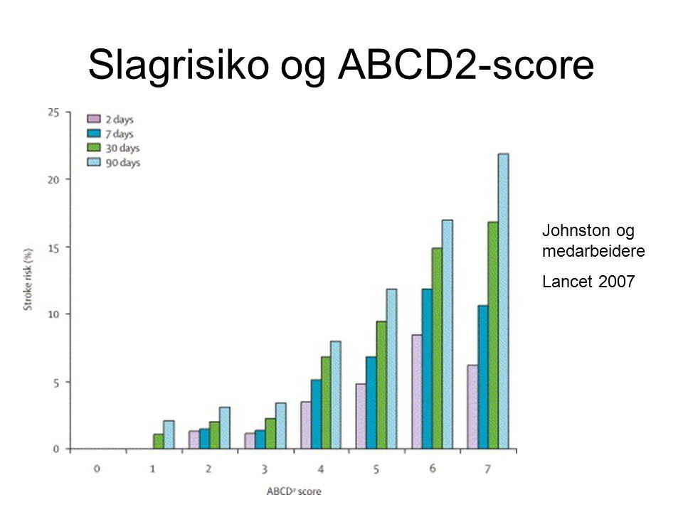Slagrisiko og ABCD2-score Johnston og medarbeidere Lancet 2007