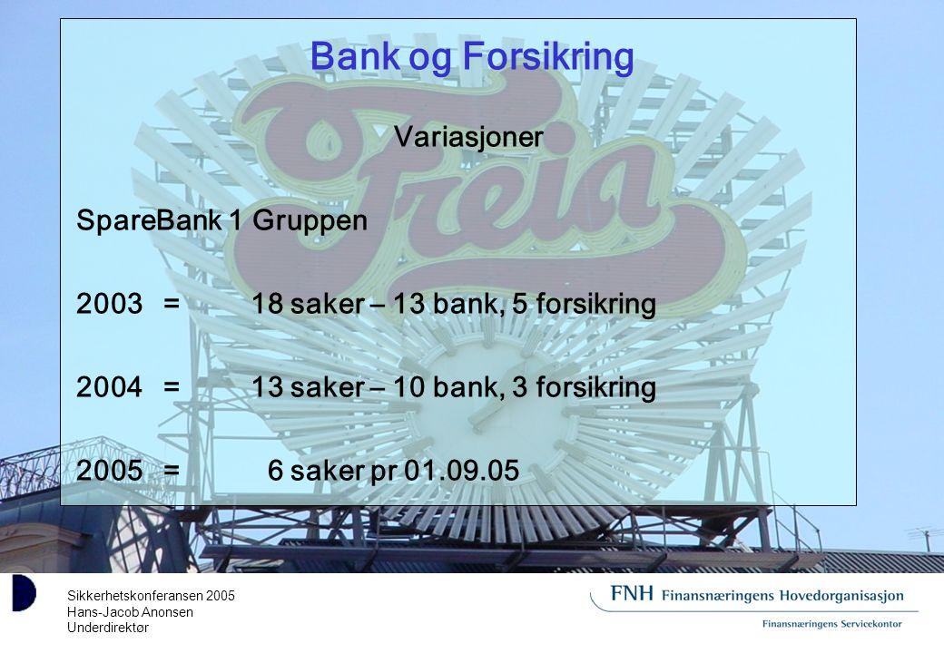 Sikkerhetskonferansen 2005 Hans-Jacob Anonsen Underdirektør Bank og Forsikring Variasjoner SpareBank 1 Gruppen 2003= 18 saker – 13 bank, 5 forsikring 2004=13 saker – 10 bank, 3 forsikring 2005= 6 saker pr 01.09.05