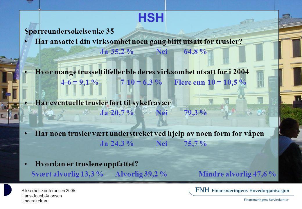 Sikkerhetskonferansen 2005 Hans-Jacob Anonsen Underdirektør HSH Spørreundersøkelse uke 35 Har ansatte i din virksomhet noen gang blitt utsatt for trusler.