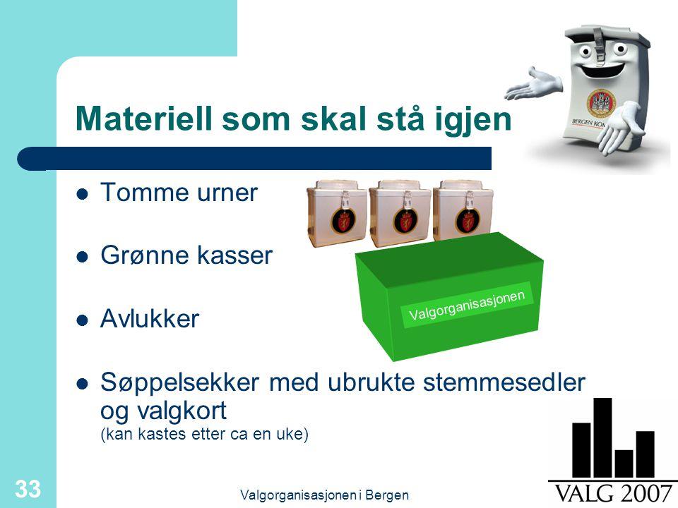 Valgorganisasjonen i Bergen 33 Materiell som skal stå igjen Tomme urner Grønne kasser Avlukker Søppelsekker med ubrukte stemmesedler og valgkort (kan kastes etter ca en uke) Valgorganisasjonen