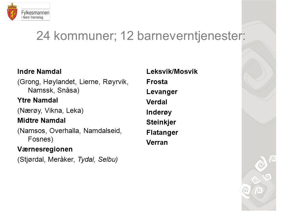24 kommuner; 12 barneverntjenester: Indre Namdal (Grong, Høylandet, Lierne, Røyrvik, Namssk, Snåsa) Ytre Namdal (Nærøy, Vikna, Leka) Midtre Namdal (Namsos, Overhalla, Namdalseid, Fosnes) Værnesregionen (Stjørdal, Meråker, Tydal, Selbu) Leksvik/Mosvik Frosta Levanger Verdal Inderøy Steinkjer Flatanger Verran