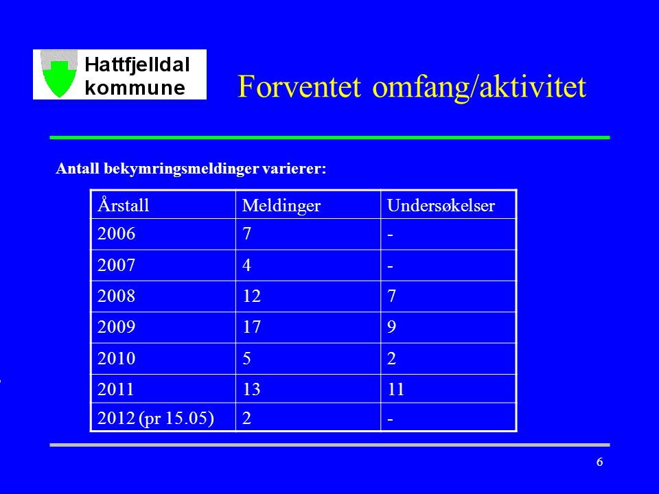 6 Forventet omfang/aktivitet Antall bekymringsmeldinger varierer: ÅrstallMeldingerUndersøkelser 20067- 20074- 2008127 2009179 201052 20111311 2012 (pr 15.05)2-