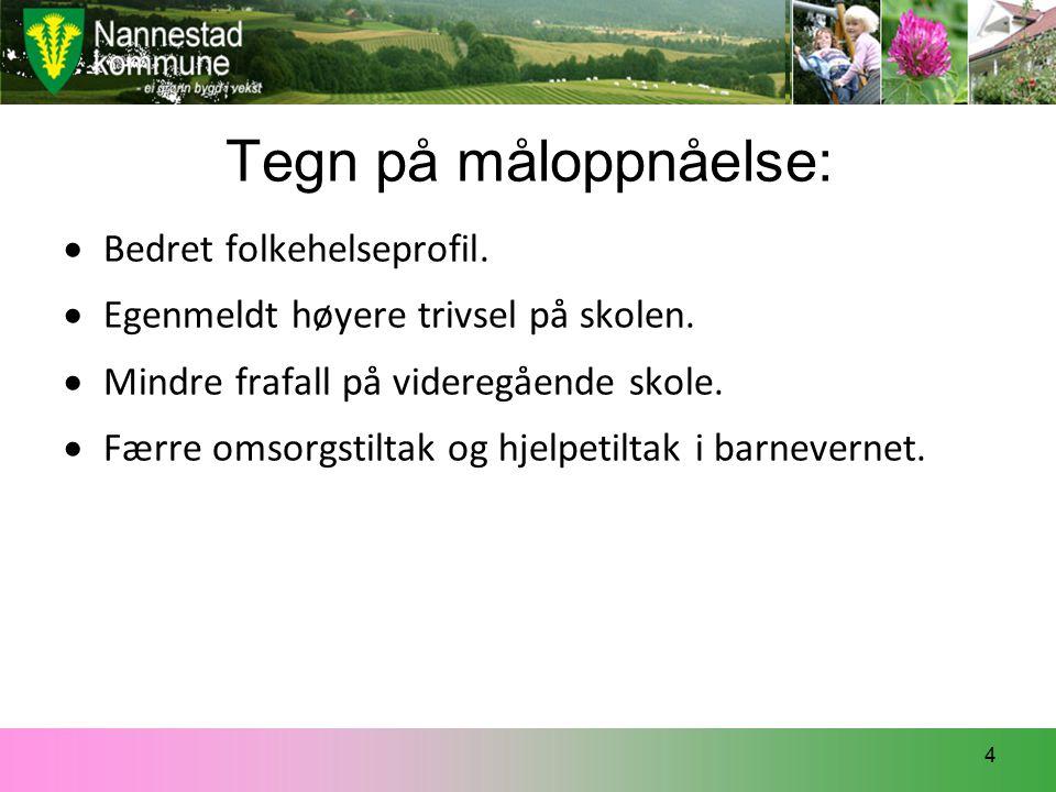 Satsningsområder 2014/2015.1.Initiere og medvirke til utvikling og vedlikehold av samhandling.