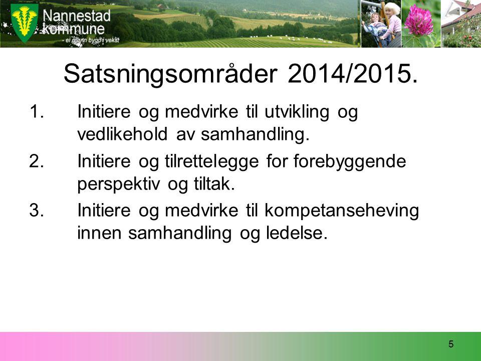 Satsningsområder 2014/2015. 1.Initiere og medvirke til utvikling og vedlikehold av samhandling. 2.Initiere og tilrettelegge for forebyggende perspekti