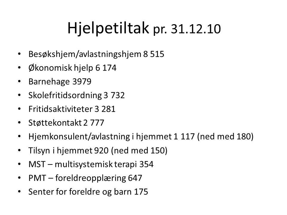 Hjelpetiltak pr. 31.12.10 Besøkshjem/avlastningshjem 8 515 Økonomisk hjelp 6 174 Barnehage 3979 Skolefritidsordning 3 732 Fritidsaktiviteter 3 281 Stø