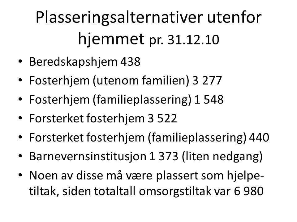 Plasseringsalternativer utenfor hjemmet pr. 31.12.10 Beredskapshjem 438 Fosterhjem (utenom familien) 3 277 Fosterhjem (familieplassering) 1 548 Forste