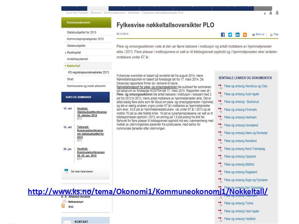 http://www.ks.no/tema/Okonomi1/Kommuneokonomi1/Nokkeltall/