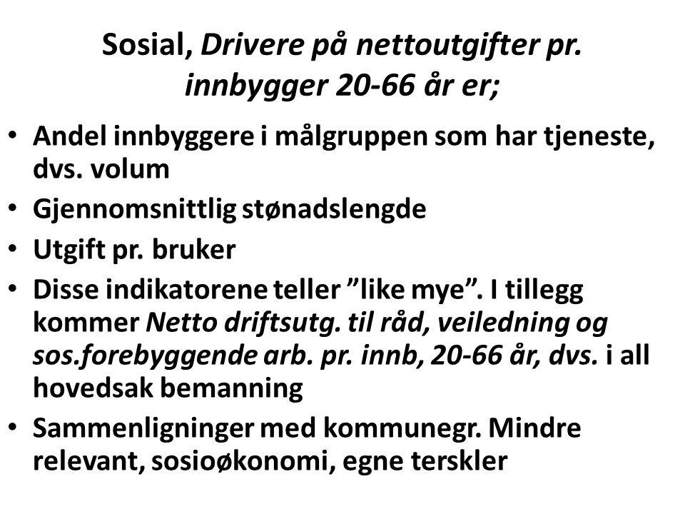 Sosial, Drivere på nettoutgifter pr. innbygger 20-66 år er; Andel innbyggere i målgruppen som har tjeneste, dvs. volum Gjennomsnittlig stønadslengde U