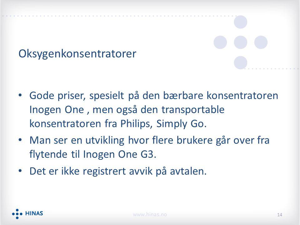 Oksygenkonsentratorer Gode priser, spesielt på den bærbare konsentratoren Inogen One, men også den transportable konsentratoren fra Philips, Simply Go.