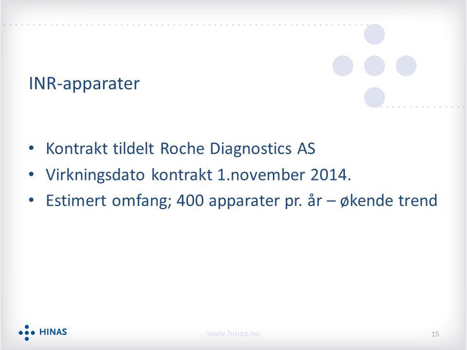 INR-apparater Kontrakt tildelt Roche Diagnostics AS Virkningsdato kontrakt 1.november 2014.